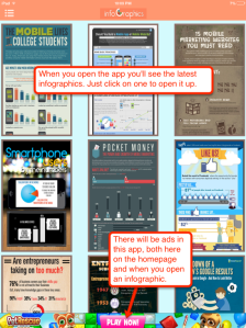 Infographics apple apps home